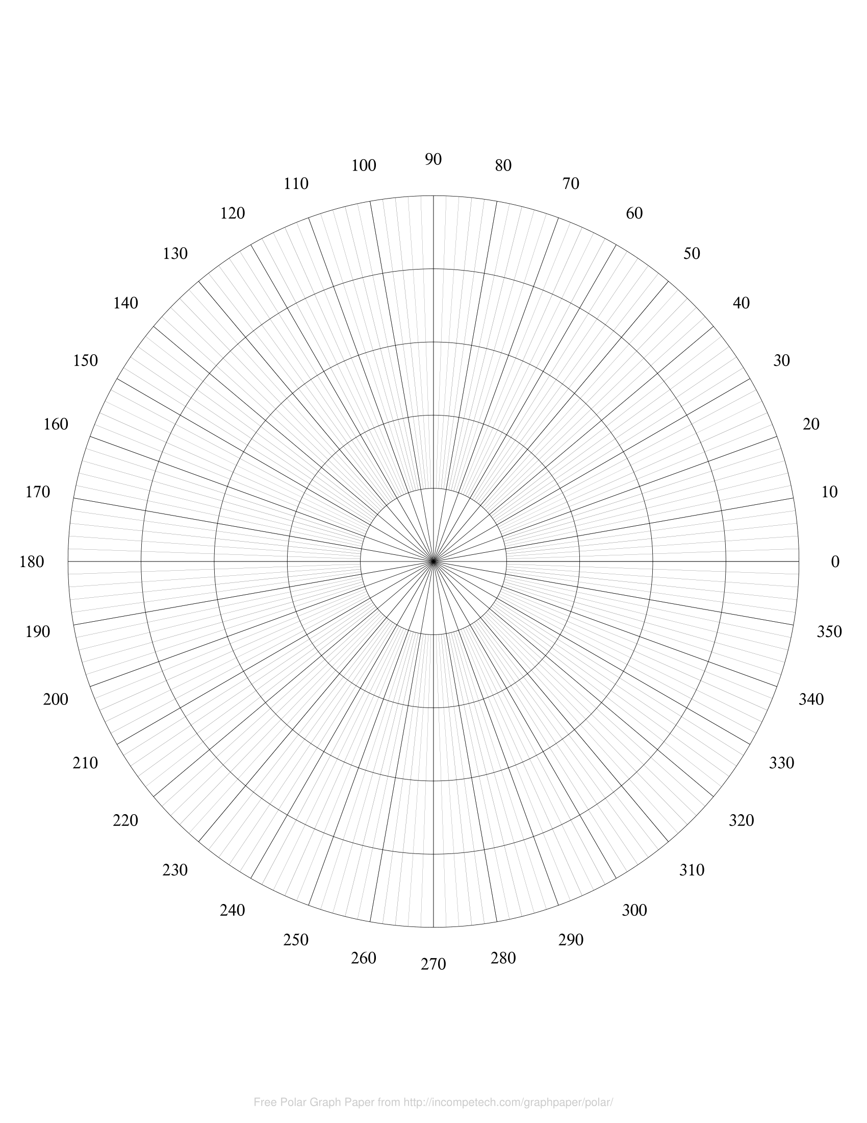 Sample of Polar Graph Paper